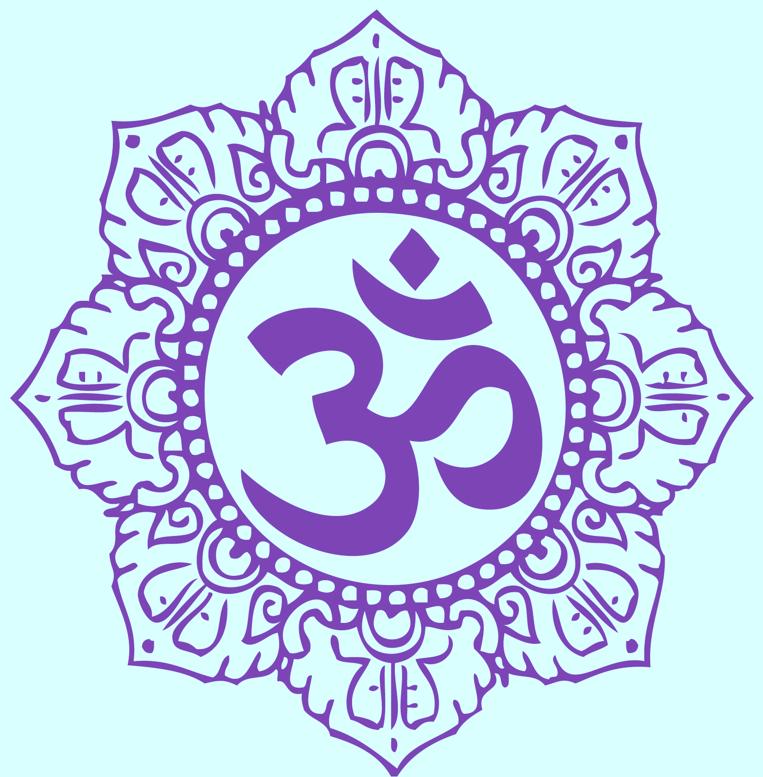 Concept of Divisional Charts in Vedic Astrology